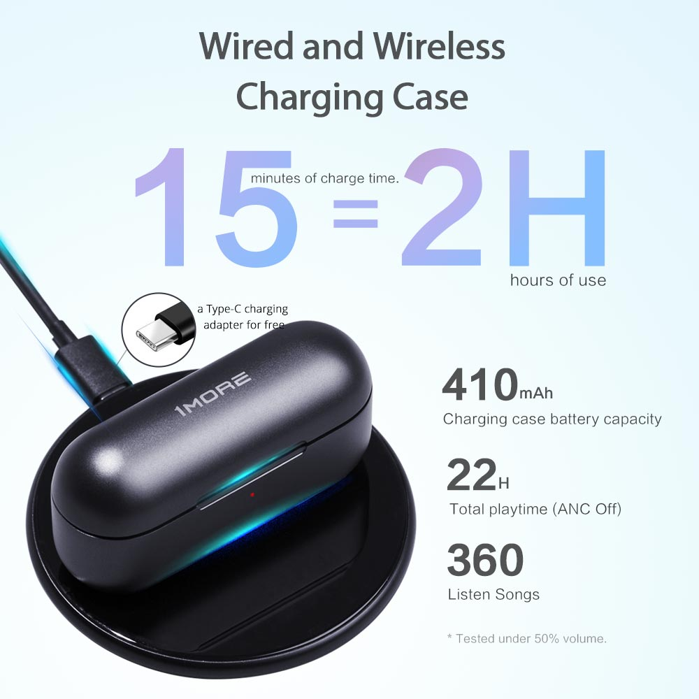 Closeout Deals—1MORE Bluetooth-5.0 Earphones Hybrid EHD9001TA Cancelling Tws Noise Aptx/aac Wireless-Charging