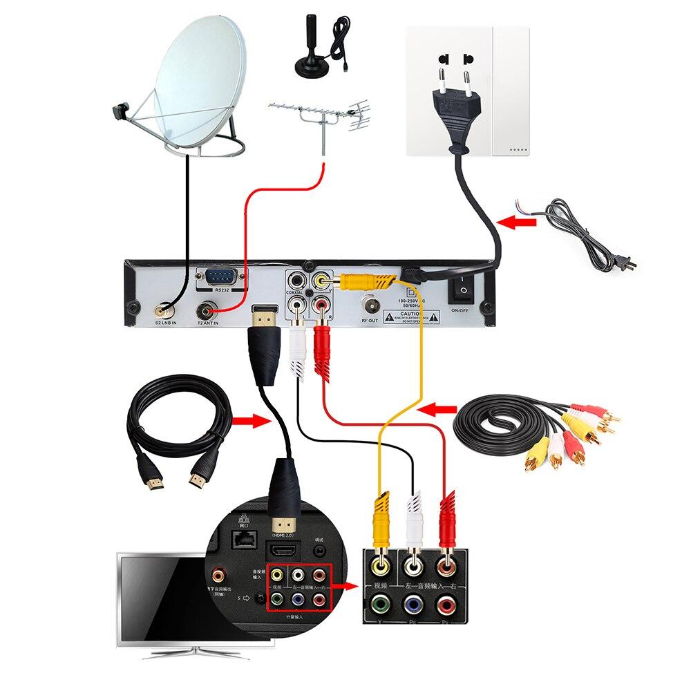 Image 3 - Vmade Digital Terrestrial Satellite TV Receiver Combo DVB T2 DVB S2 1080P HD TV Tuner Receptor H.264 MPEG 2/4 set top box-in Satellite TV Receiver from Consumer Electronics