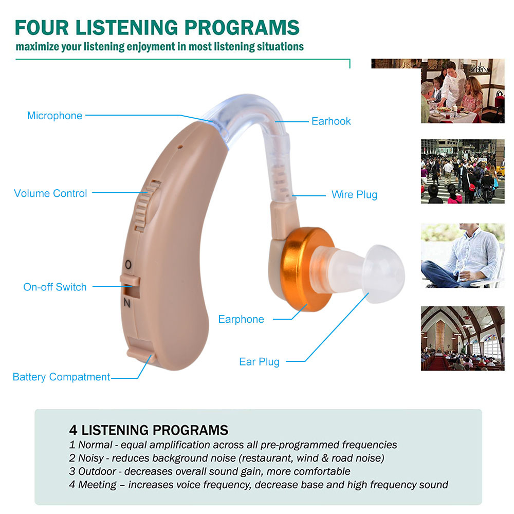 BTE Hearing Aid Voice Sound Amplifier AXON F-138 Hearing Aids Behind Ear Adjustable Health Care 1
