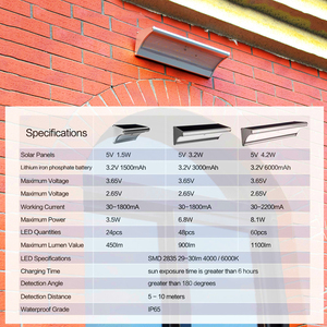 Image 5 - Solar Light Outdoors LED Solar Lamp With Motion Sensor Aluminum 24/48/60LED Waterproof Solar Outdoor Light Garden Wall Lighting