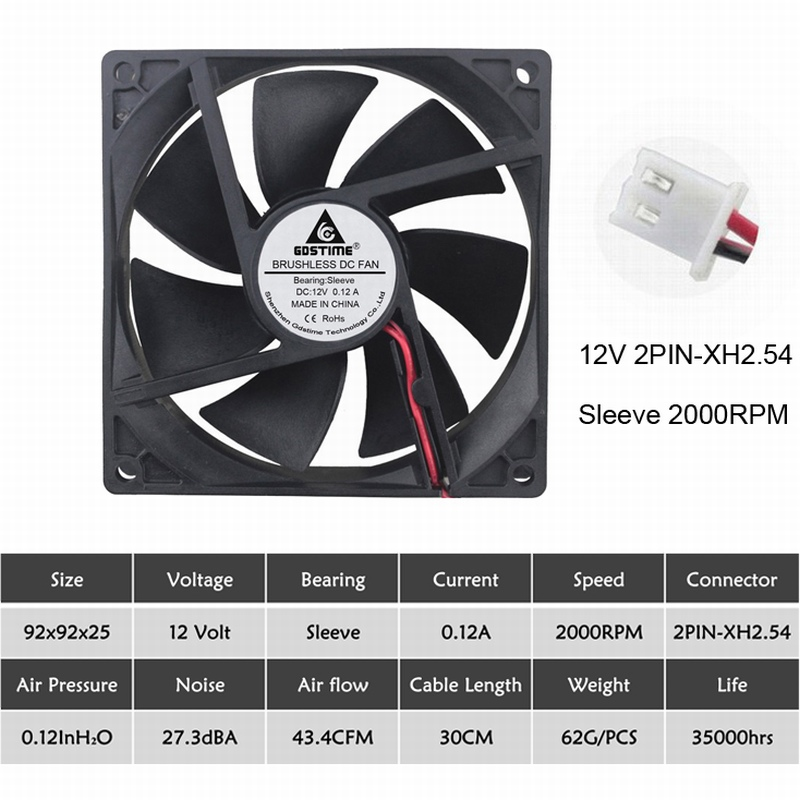 Reversible 92Mm X 25Mm Computer Fan with Speed Control