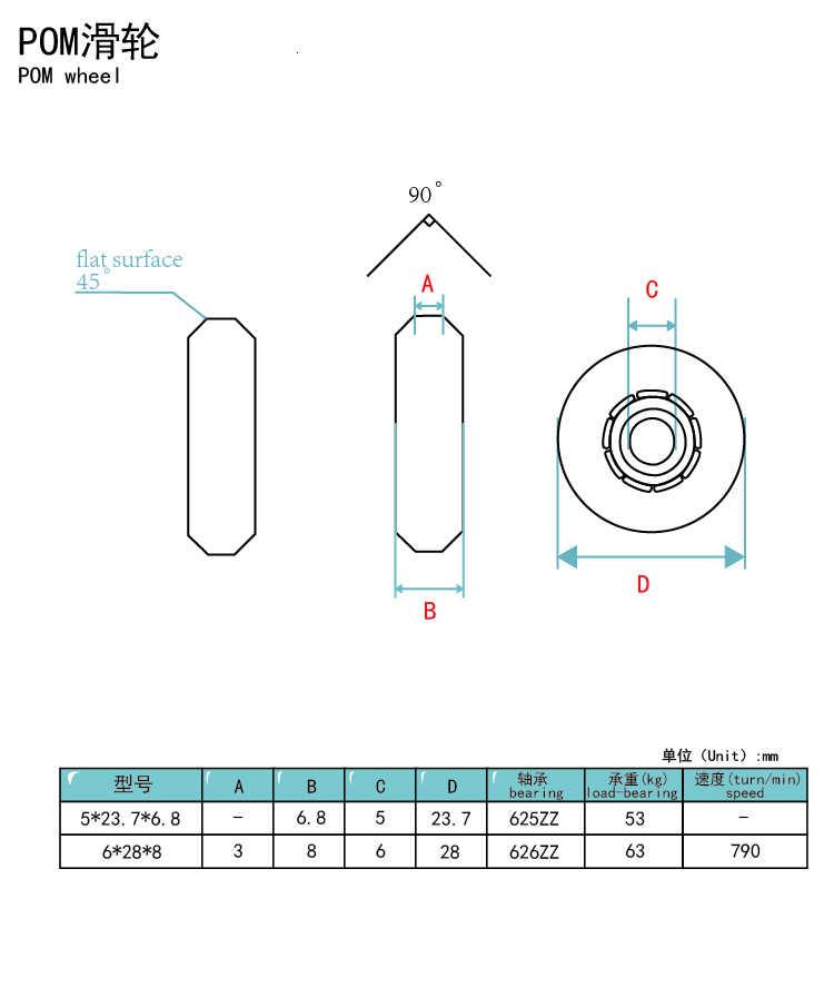 ポンポンナイロンプラスチックプーリー diy 3D プリンタ彫刻機ベアリング 625ZZ 626ZZ R (Y) 式ホイール EU 2020 アルミプロファイル