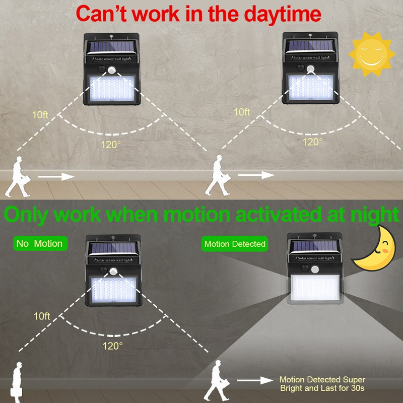 LED Night Light With Motion Sensor Nightlight Solar Battery Powered Lamp Waterproof Wall Light For Garden Decoration