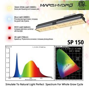 Image 2 - Newest Mars Hydro SP 6500 3000 150 LED Grow Light Full Spectrum Indoor Plant Veg Flower Lamp Zero Noise WaterProof