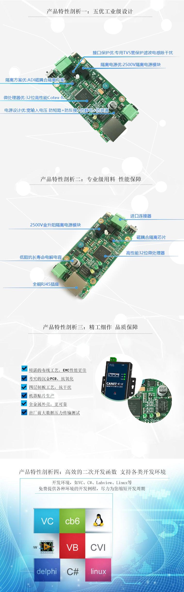 CANET-E-U CANbus para Rede Ethernet