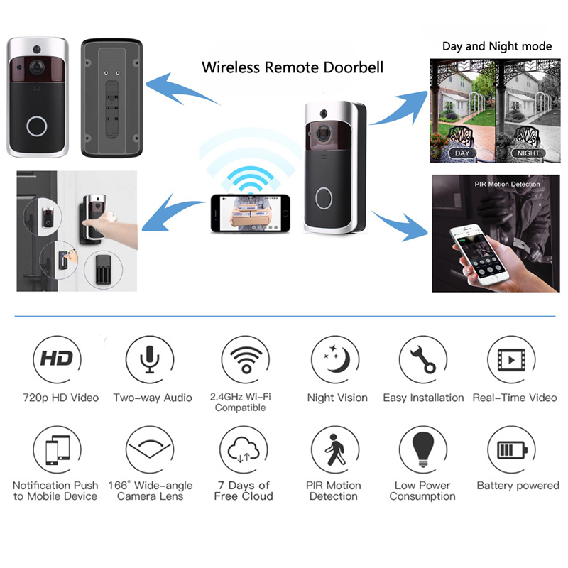 Image 2 - EKEN V5 WIFI Doorbell Smart IP Video Intercom Video Door Phone Door Bell Camera For Apartments IR Alarm Wireless Security Camera-in Doorbell from Security & Protection