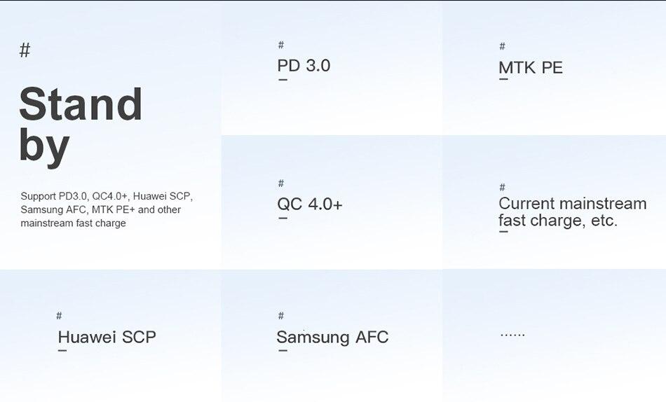 Le Jeune moderne.Accessoires-Chargeur rapide usb/usb-c quick Charge 4.0 3.0 pour iphone Xiaomi Huawei Samsung QC4.0 QC3.0 QC-Chargeur rapide de voiture double USB ou USB+ USB-C. Quick charge 4.0 3.0. Pour téléphones compatibles USB ou USB-C comme l'iphone, Xiaomi, Huawei, Samsung, etc. QC4.0 QC3.0 QC automatique. A connecter sur l'allume cigare de votre voiture.