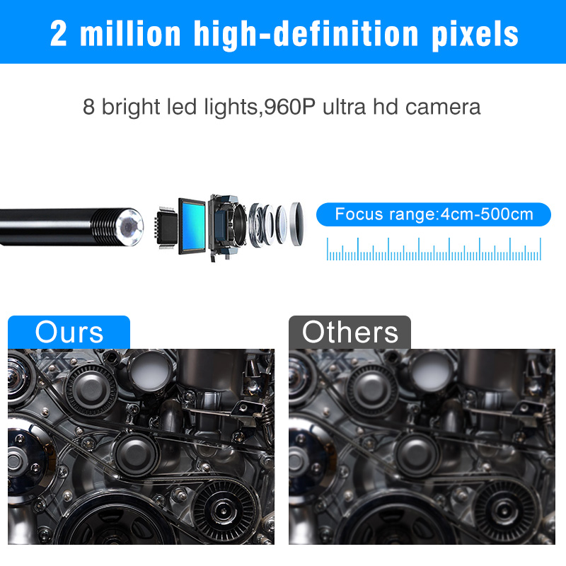 lowest price 2 0MP Semi-Rigid USB Endoscope Camera IP67 Waterproof Sewer Camera With 8 LED for Android MacBook  amp  Windows PC  3CM-5M