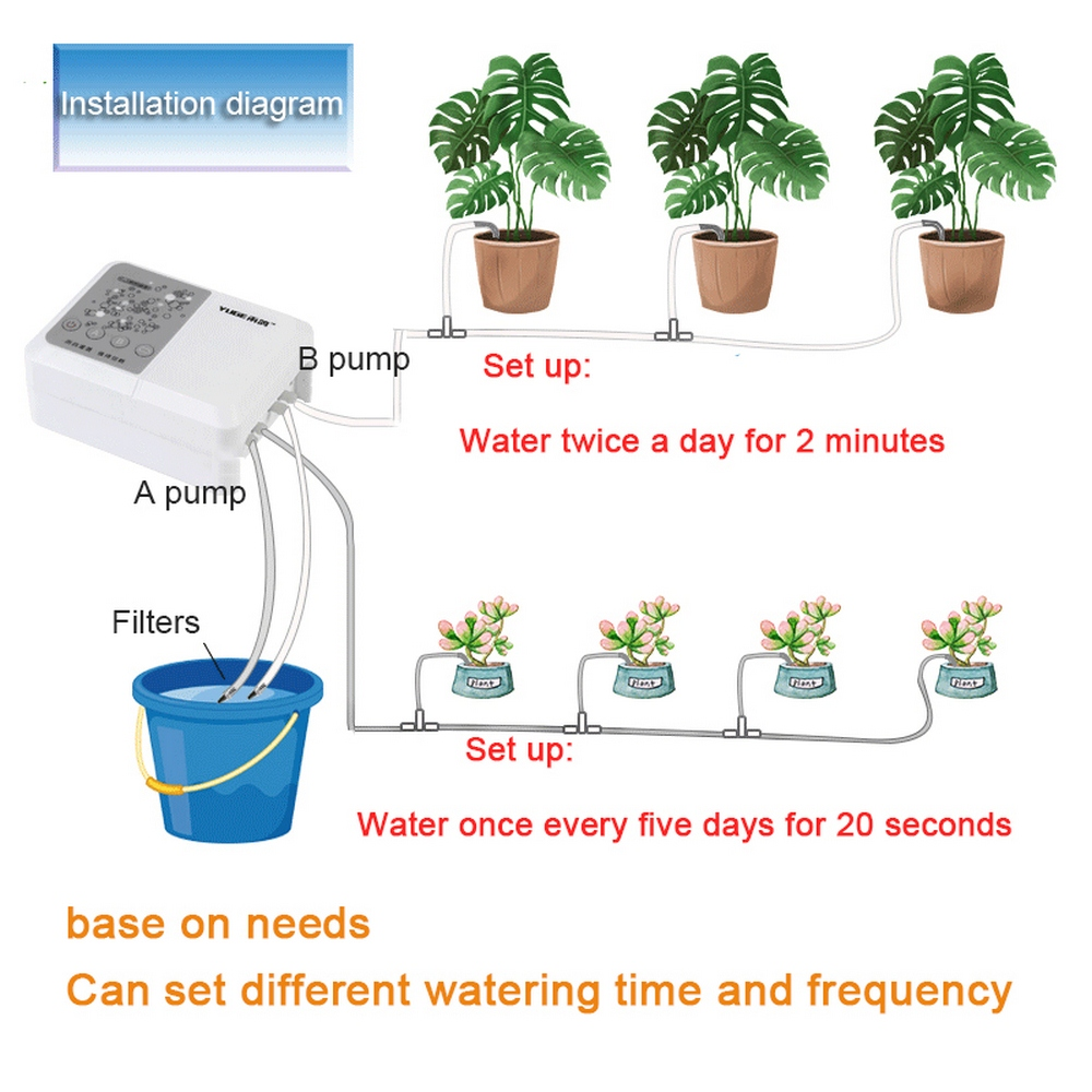 watering device irrigation timer WiFi Smart Watering Device  Single / Double Pump Remote Automatic Plant self watering kit|Garden Sprinklers| |  - title=