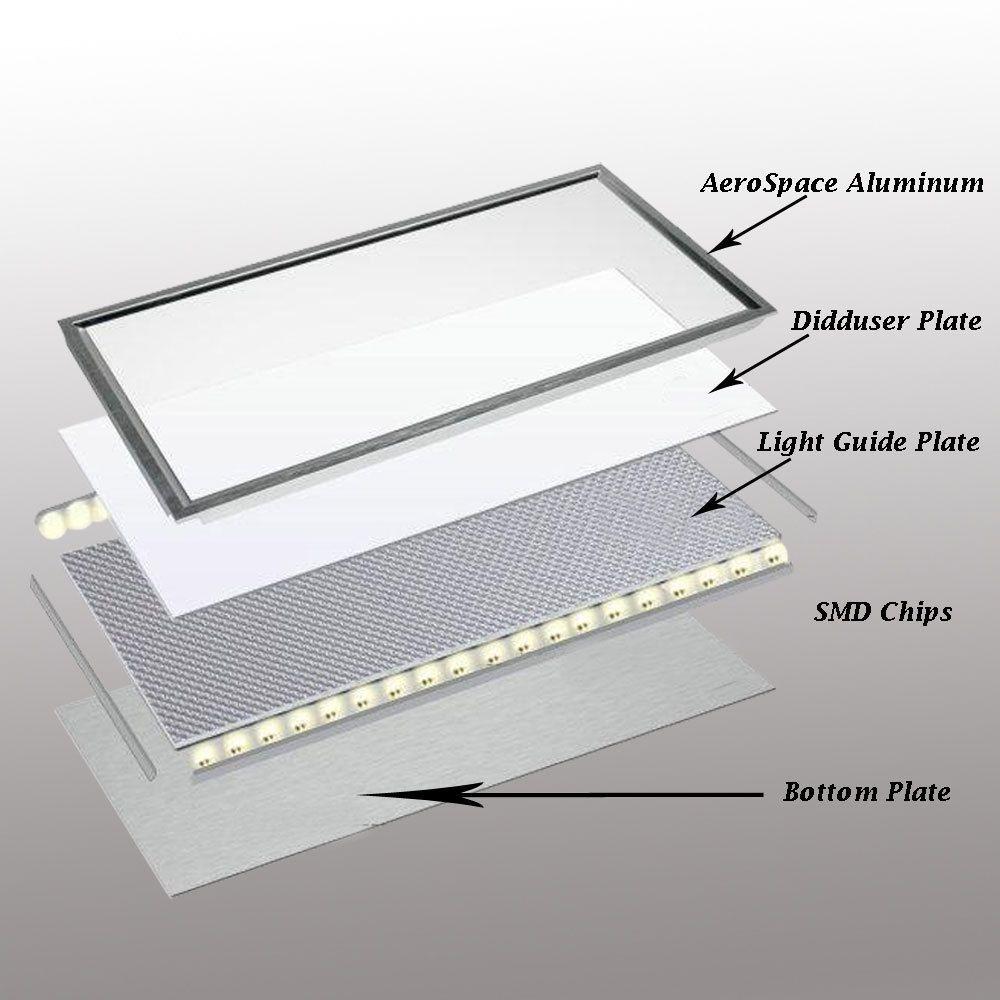 ThorX 60x60 cm Ultraslim LED Panel 36 W, 3000 Lm mit montage clips led treiber 100 240 V, kalt/warm/neutral weiß - 5