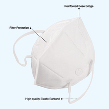 Dustproof Anti-fog Breathable Face Masks