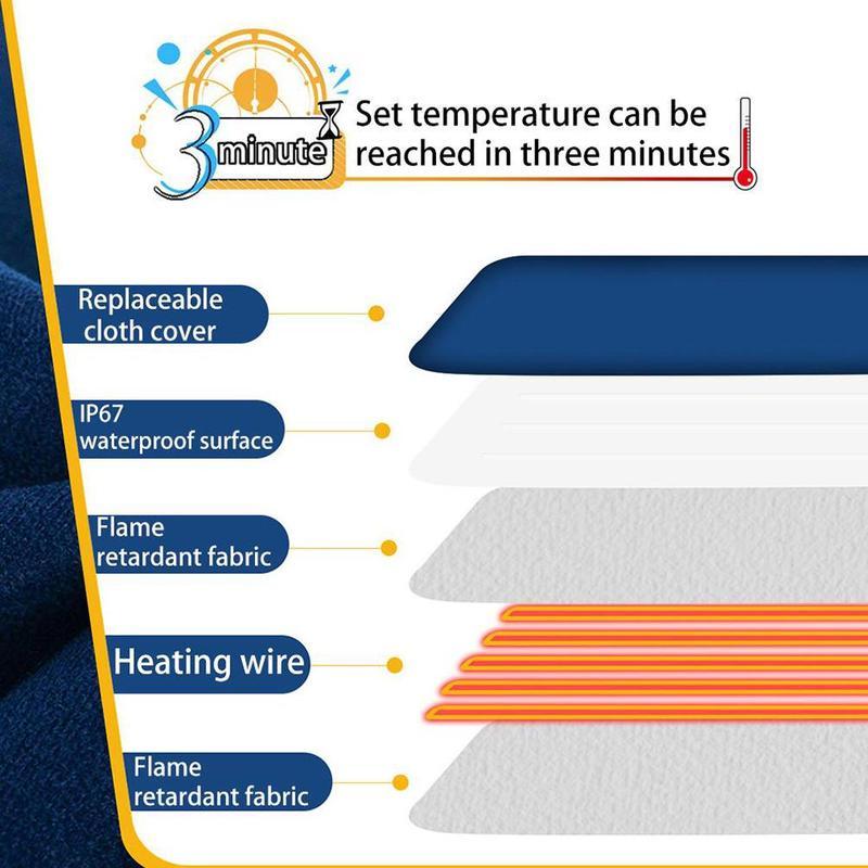 do agregado familiar aquecedor elétrico térmico inverno