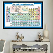 Elemental Periodic Table of The Elements Poster Hanging Picture English Alphabet School Office Chemistry Decoration Painting
