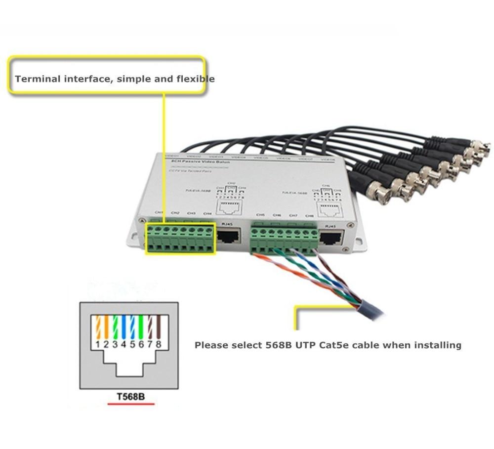 8-CH Passive Video Balun Transceiver, HD 720P/1080P RJ45 BNC UTP Cable Video Transmission For CCTV Camera DVR
