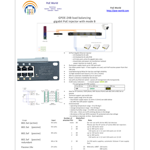 Image 5 - GPOE 24B Rack Mount load balancing gigabit PoE injector with 48V 120W Power Supply for IP camera Network and CCTV set up PoE