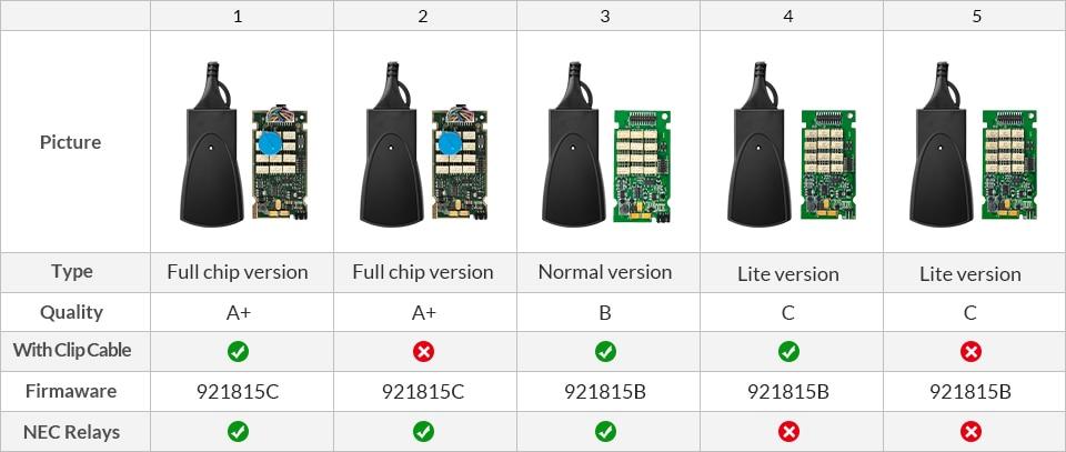 H413a04b616d34fe3b0a27dcfd0898c744 Lexia 3 PP2000 Full Chip Diagbox V7.83 with Firmware 921815C Lexia3 V48/V25 For Citroen for Peugeot OBDII diagnostic-tool