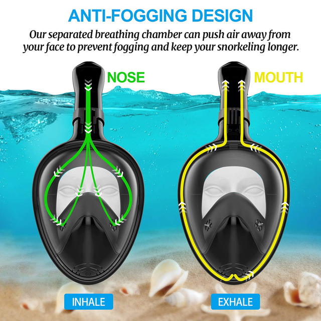 New Swimming Scuba Mask Anti Fog Full Face Diving Mask Snorkeling Set Safe Waterproof Snorkel Underwater Masks For Child Adult