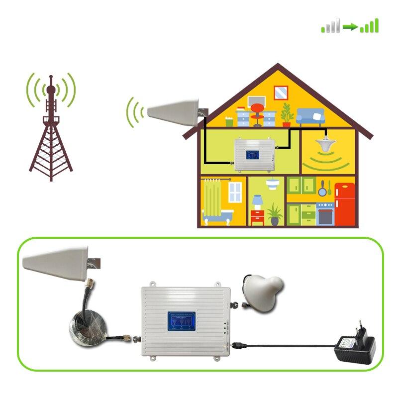 GSM 2G 3G 4G Amplificateur De Téléphone Portable Tri Bande Mobile Amplificateur de Signal Cellulaire LTE Répéteur GSM DCS WCDMA 900 1800 2100 Ensemble - 6