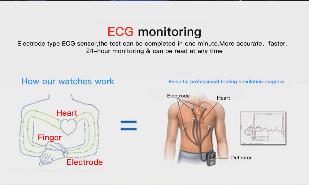 H417397d09c7749b68b47898f95841209w ECG Heart Rate Monitor Smart Watch 2020 Full Touch Screen SE03