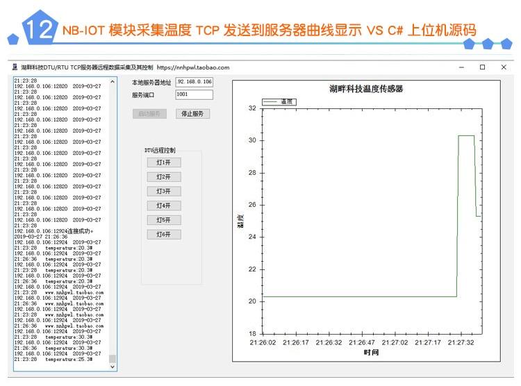 Stm32l Development Board Bc20 Module Gps Beidou Positioning Nbiot With Wifi Mqtt Alibaba Cloud Open Connectors Aliexpress