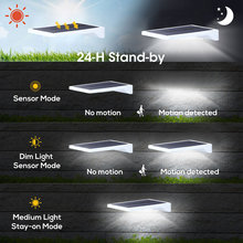 Wall Light Walkway Lights Motion Sensor 48 LED Controlled Security Lamp Outdoor Waterproof Home Durable Eco-Friendly