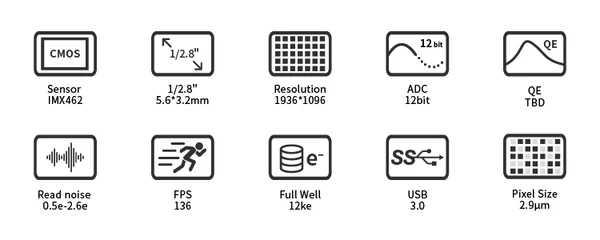 Цветная Планетарная камера ZWO ASI462MC ASI462 MC ASI 462MC ASI 462 MC ASI462