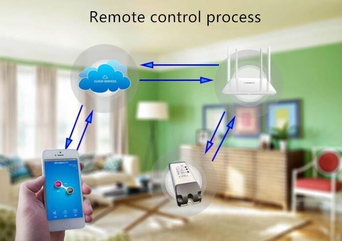 Ewelink wifi 2 canais relé interruptor inteligente