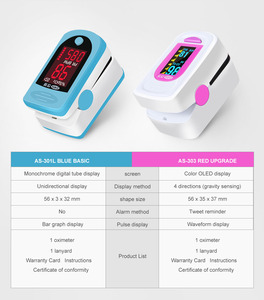 Image 3 - Cofoe OLED Finger Tip pulse Oximeter blood oxygen saturation Monitor LED with Lanyard SpO2 Pulse Rate Heart Rate Monitor