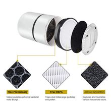 2 Pack air purifier replacement filter for Levoit LV H132Activated Carb Filters Removes Odors & Captures 99.7% of Allergens