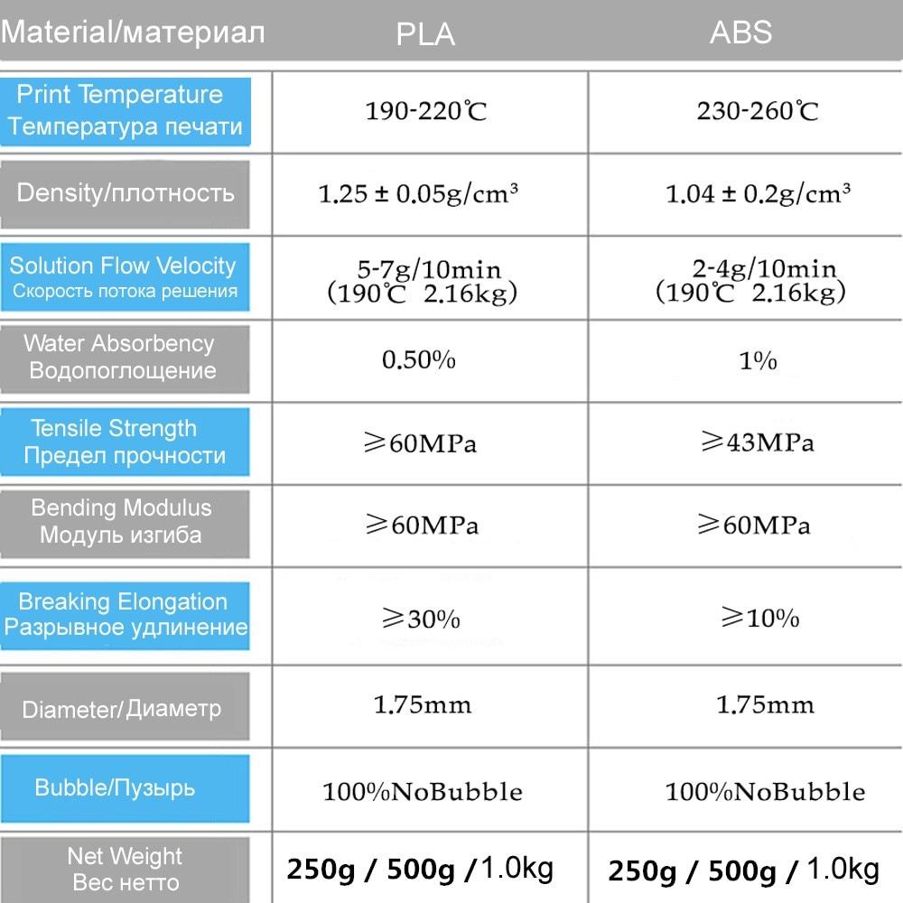 kg pla 3d impressão caneta suprimentos acessórios