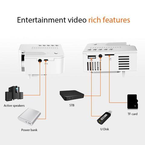 casa telefone conectar hd video projetor beamer