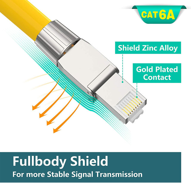 ZoeRax RJ45 Cat6A/Cat7 Connectors Tool-Free Reusable Shielded Ethernet Termination Plugs, Internet Plug, Fast Field Installation 3