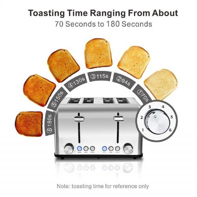 Home Full Automatic Toaster Bakery Toaster 4 Slices Slot Extra Wide Slot Toaster Stainless Steel Bread Toaster for Breakfast 2