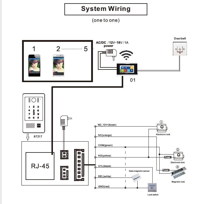 Купить с кэшбэком WiFi IP Video Door Phone Video Intercom Touch Screen TuyaSmart App Remote Unlock Password IC Card Security Access Control System