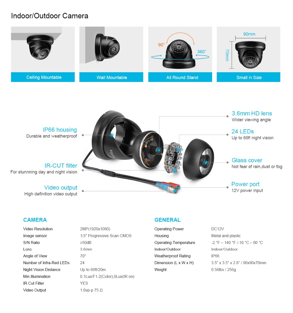 Sannce 8ch 1080 p vídeo sistema de