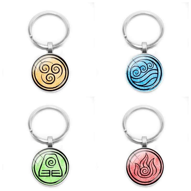 2019 New Gold Wood Water Fire Four Elements Pattern Represents The Key Chain Trend Retro Personnel Must Be Available As A Gift