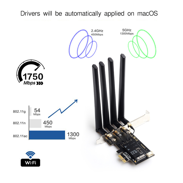 Dual band 1750Mbps 802.11ac Native AirPort Bcm4360 WiFi + Bluetooth BT 4.0 BCM94360CD Wireless Mac OS + PC/Hackintosh