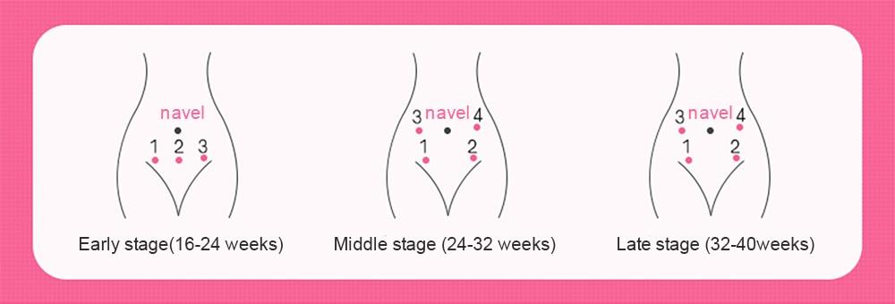 Cofoe Fetal Doppler Ultrasound Baby Heartbeat Detector