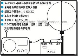 Image 4 - K 180WLA Active Loop Broadband Receiving Antenna 0.1MHz 180MHz 20dBi SDR radio antenna: LOOP small loop short wave antenna