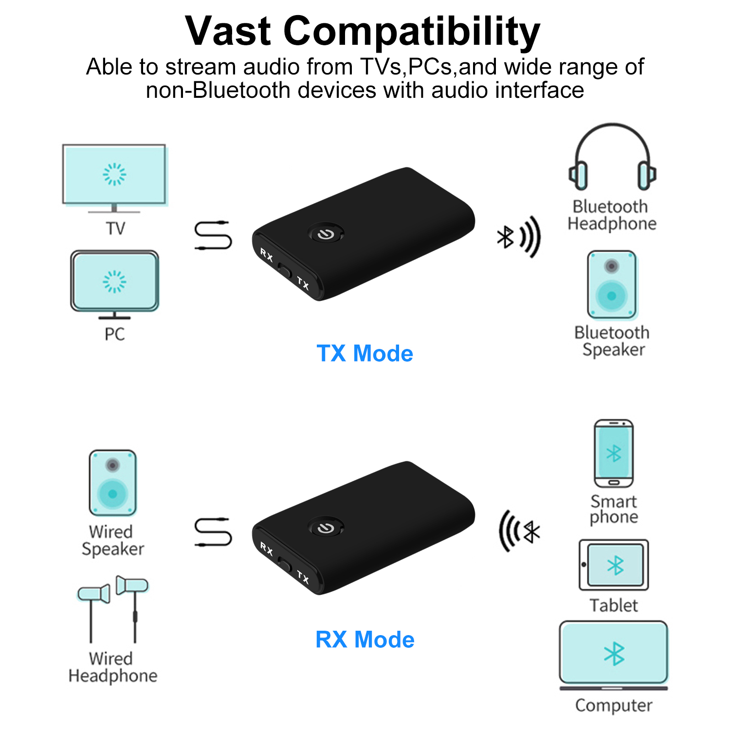lowest price Bluetooth Receiver Transmitter Wireless 3 5MM Stereo Audio APTX Bluetooth 5 0 Adapter for TV Speaker Headphone Car Stereo System
