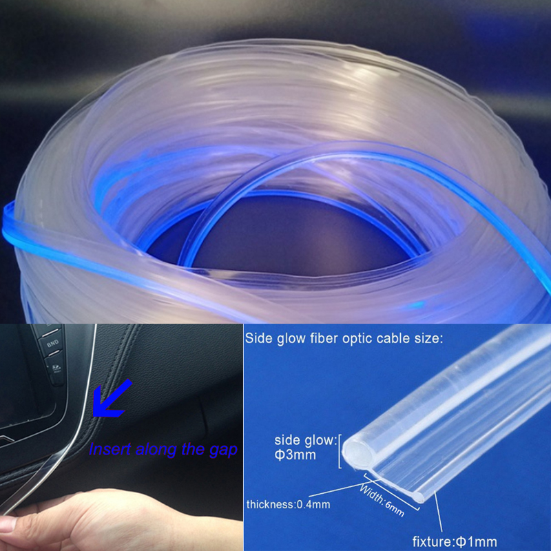 3 Meters Plastic Fiber Optic Cable Light Guide Strip For Car Car Interior Lighting (without Lamp)