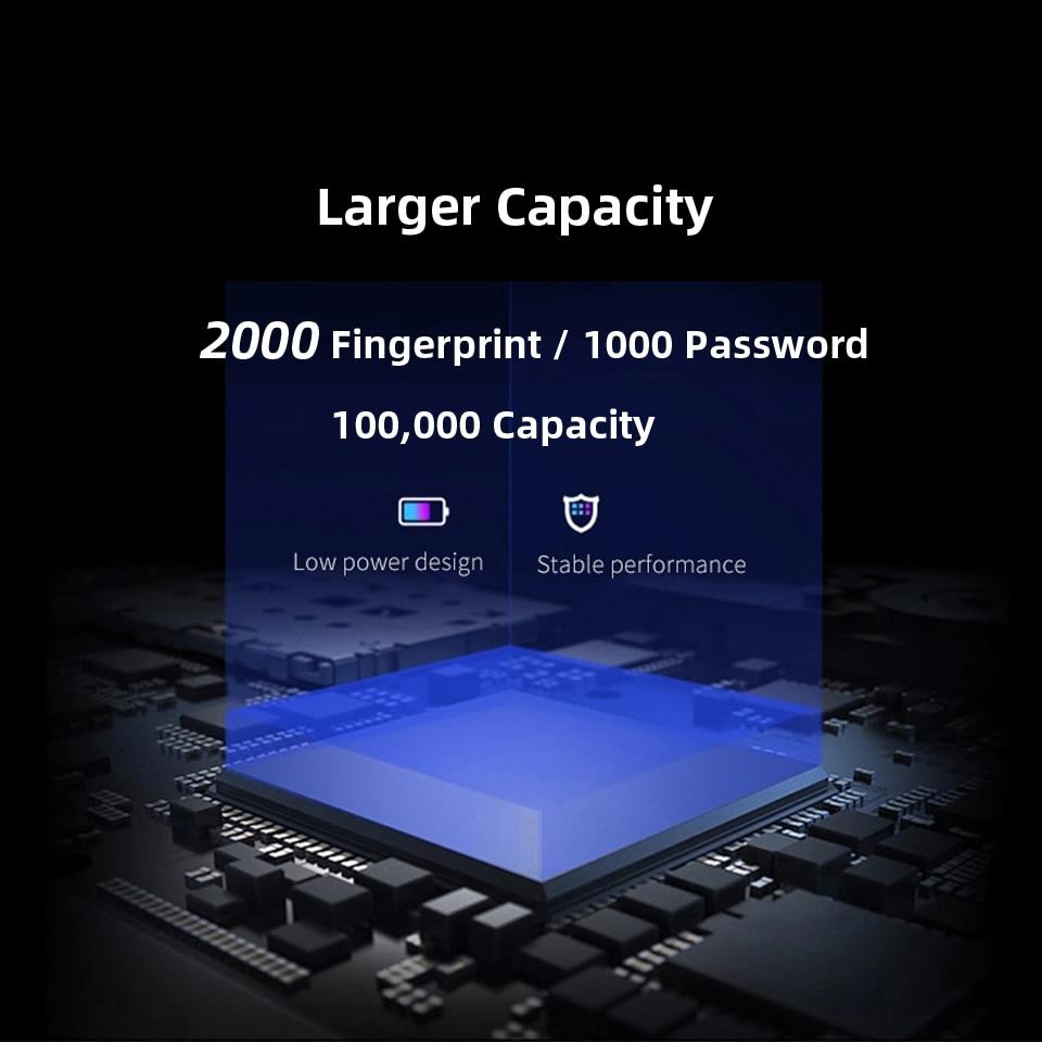 H4234bfa7310f4c20ade384cc3604a381U Attendance System Fingerprint TCPIP USB Password Access Control Office Time Clock Employee Recorder Device Biometric Machine