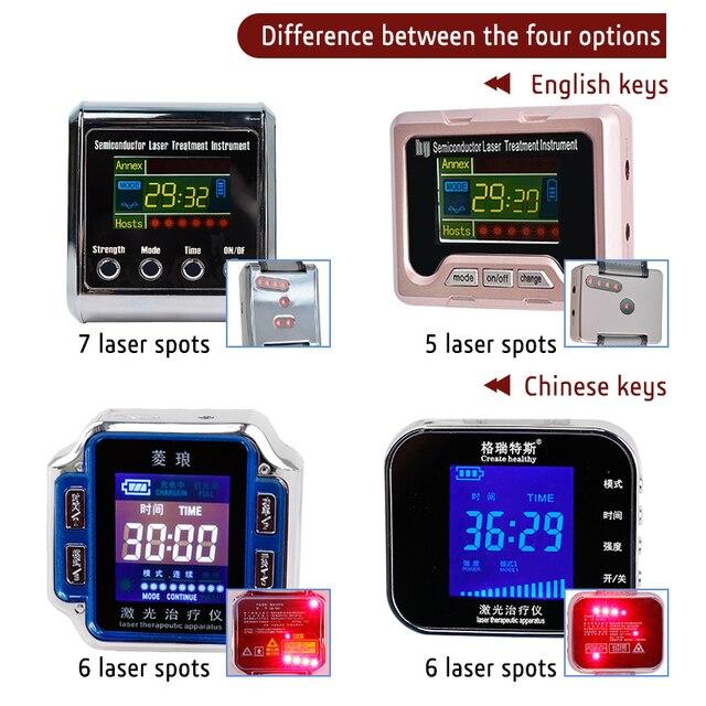 Diodo de fisioterapia para uso doméstico, diodo com laser medidor de pulso para tratamento de hipertensão, diabetes, para uso doméstico LLLT 650nm 6