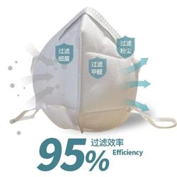 KN95 Anti-Bacteria Anti-fog Haze Dustproof Breathable Protection PM2.5 Protective Equipment KN95  Mask