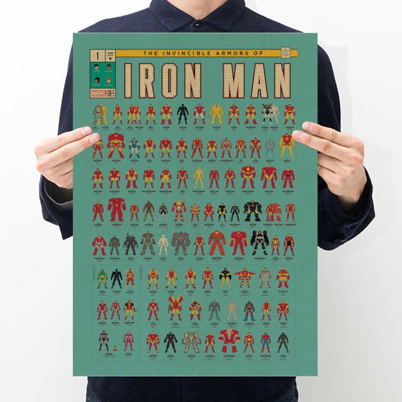AIMEER Vintage Hollywood classico film di star Captain Marvel Spider-Man caratteri retro poster da parete poster 52*36 centimetri