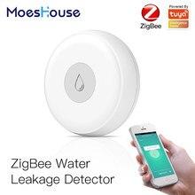 ZigBee Smart Flut Sensor Wasser Leckage Detektor Flut Überlauf Alarm Sicherheit Alarm System Tuya/Smart Leben App Fernbedienung