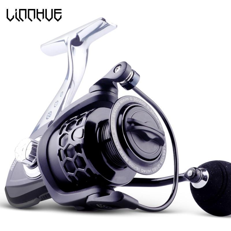 LINNHUE 2020New Fishing Reel GK1000-7000 5.2:1 Metal Spool Body Rocker 8KG Max Drag Spinning Reel Saltwater Fishing Accessories
