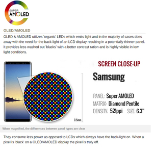 Image 2 - 5,1 Super Amoled дисплей с рамкой для SAMSUNG Galaxy S7 Плоский ЖК дисплей G930 G930F сенсорный экран дигитайзер в сборе Запасная часть