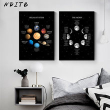 Moon Phase Zonnestelsel Canvas Poster Print Universe Space Onderwijs Wall Art Foto Schilderij Moderne Woonkamer Decoratie(China)