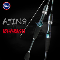 TSURINOYA Bait Finesse AJING Fishing Rod DEXTERITY 2.19m Ultra Light Spinning Casting Carbon Fishing Lure Rod FUJI Accessories